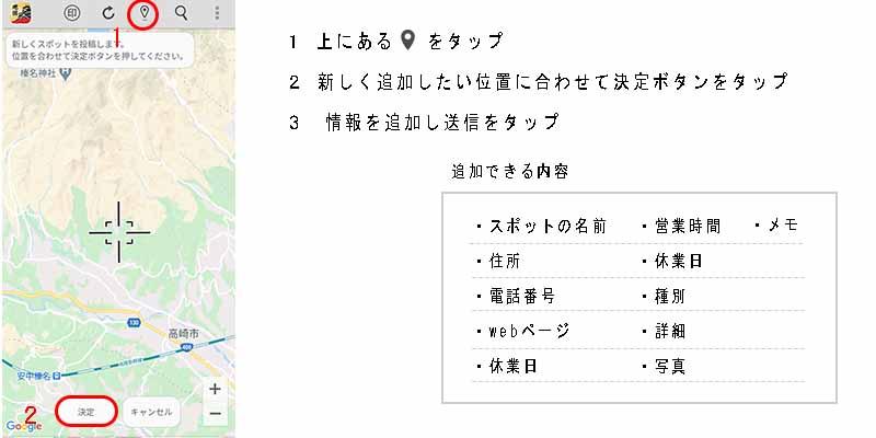 歴史名所・聖地巡礼情報共有マップくん